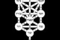 Baum des Lebens Kabbalah